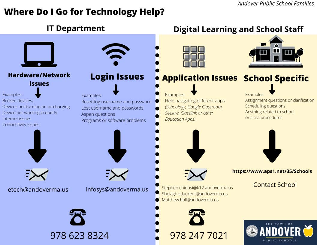Schoology  help infographic_Page_1